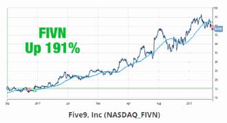 Best Penny Stocks October 2020 Stocks Under 1